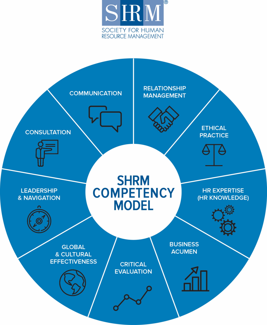 shrm-competency-2.png